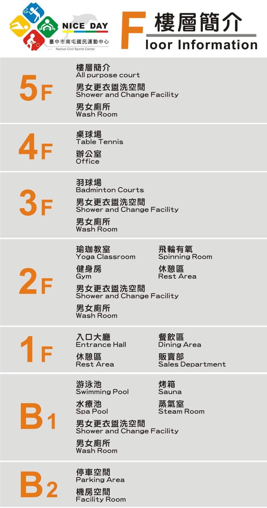20180415154114 26 - 台中南屯國民運動中心五月中試營運!詳細收費、樓層分佈大公開