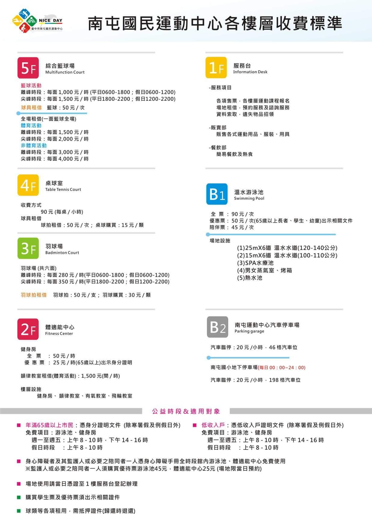 20180415154642 13 - 台中南屯國民運動中心五月中試營運!詳細收費、樓層分佈大公開