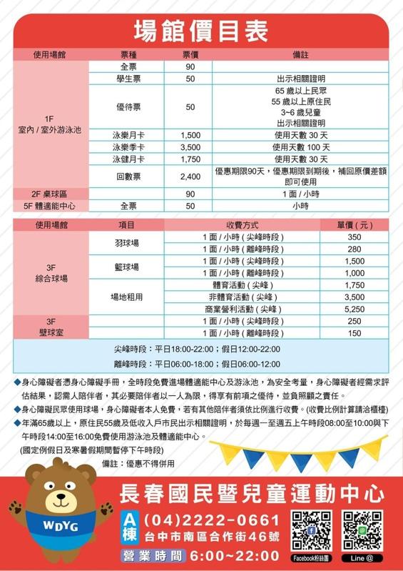 台中南區長春國民運動中心即將落成,球類場地收費方式搶先看
