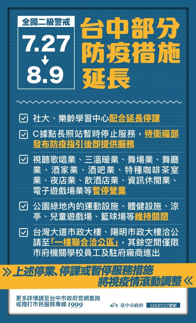 8/10起全國維持二級警戒!各部會相關規定懶人包~餐廳、補習班、普渡活動規定看這裡